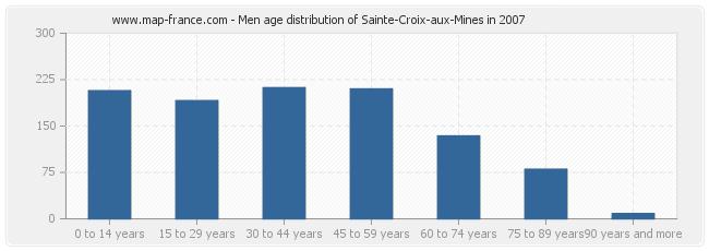 Men age distribution of Sainte-Croix-aux-Mines in 2007