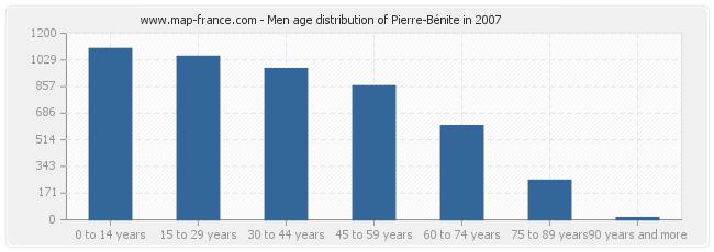 Men age distribution of Pierre-Bénite in 2007