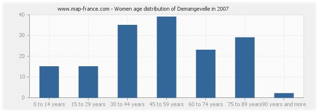 Women age distribution of Demangevelle in 2007