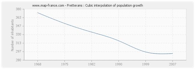 Fretterans : Cubic interpolation of population growth