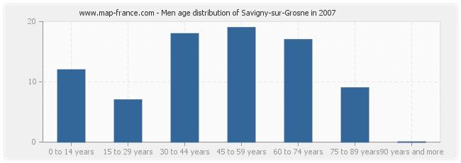 Men age distribution of Savigny-sur-Grosne in 2007