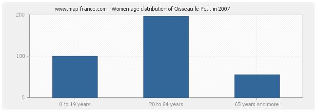 Women age distribution of Oisseau-le-Petit in 2007