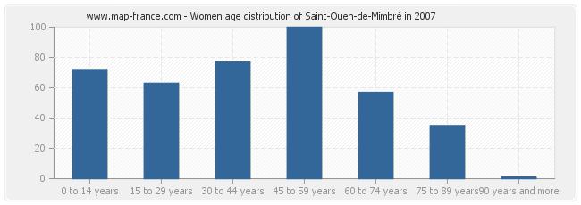 Women age distribution of Saint-Ouen-de-Mimbré in 2007