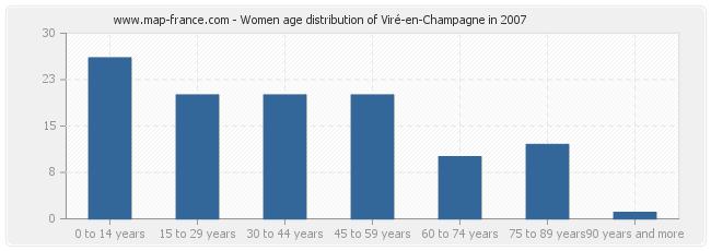 Women age distribution of Viré-en-Champagne in 2007