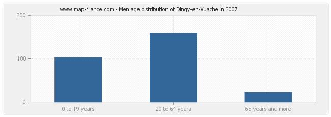 Men age distribution of Dingy-en-Vuache in 2007