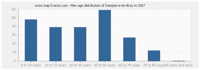 Men age distribution of Dampierre-en-Bray in 2007