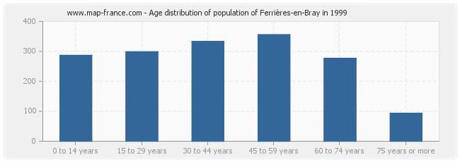 Age distribution of population of Ferrières-en-Bray in 1999