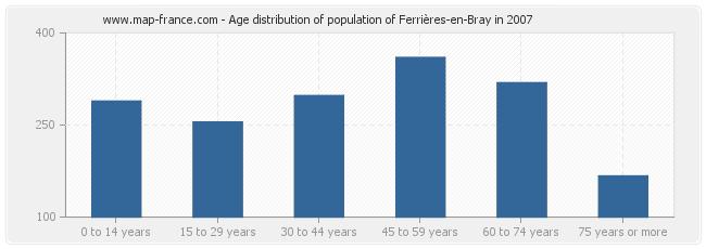 Age distribution of population of Ferrières-en-Bray in 2007