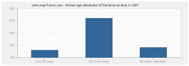 Women age distribution of Ferrières-en-Bray in 2007