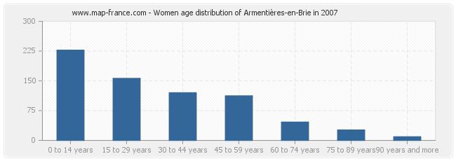 Women age distribution of Armentières-en-Brie in 2007