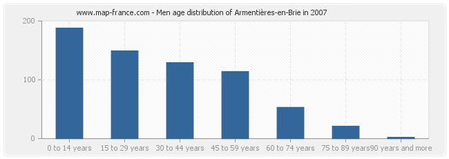 Men age distribution of Armentières-en-Brie in 2007