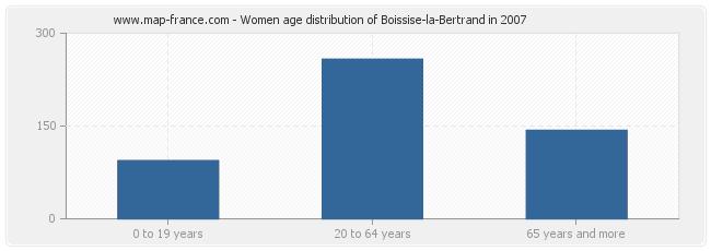 Women age distribution of Boissise-la-Bertrand in 2007