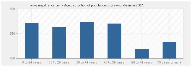 Age distribution of population of Bray-sur-Seine in 2007