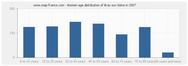 Women age distribution of Bray-sur-Seine in 2007
