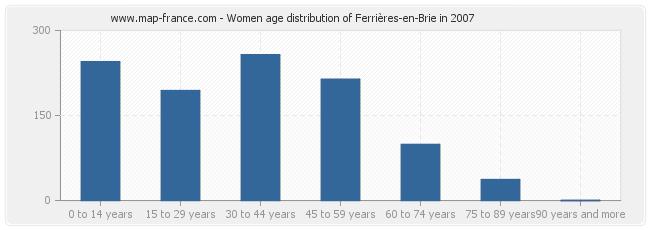 Women age distribution of Ferrières-en-Brie in 2007