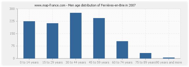 Men age distribution of Ferrières-en-Brie in 2007