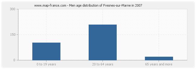 Men age distribution of Fresnes-sur-Marne in 2007