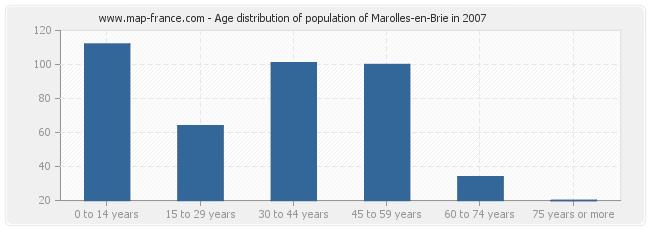 Age distribution of population of Marolles-en-Brie in 2007