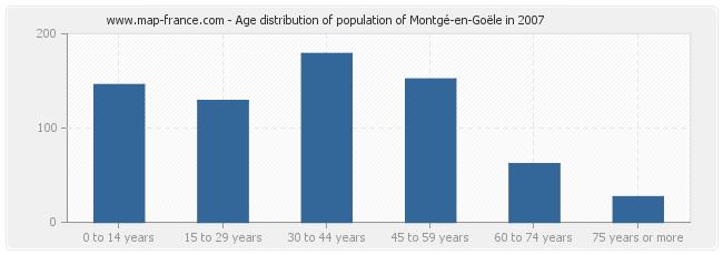 Age distribution of population of Montgé-en-Goële in 2007