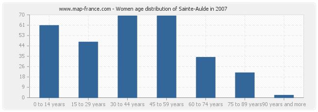 Women age distribution of Sainte-Aulde in 2007