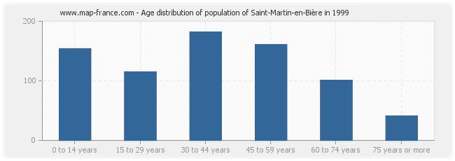 Age distribution of population of Saint-Martin-en-Bière in 1999