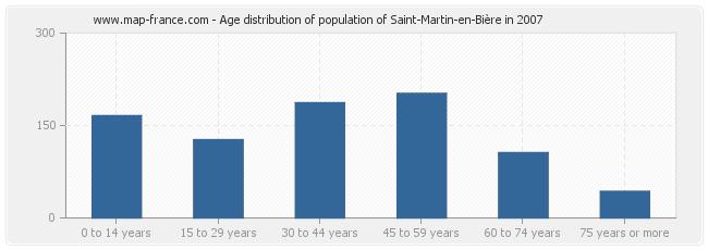 Age distribution of population of Saint-Martin-en-Bière in 2007