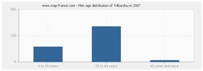 Men age distribution of Trilbardou in 2007
