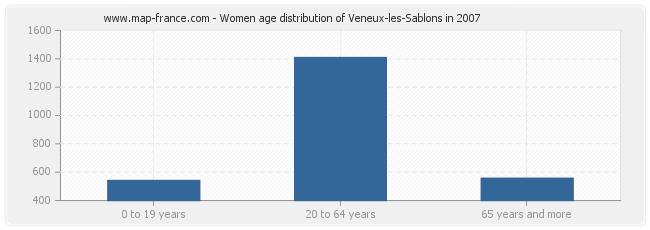 Women age distribution of Veneux-les-Sablons in 2007