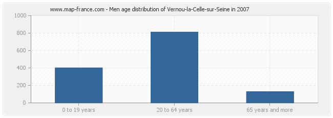 Men age distribution of Vernou-la-Celle-sur-Seine in 2007