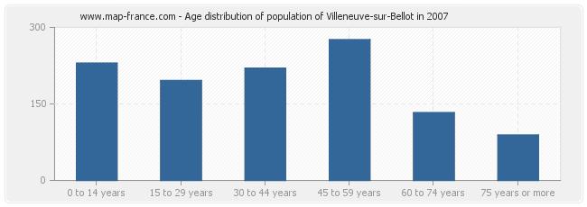 Age distribution of population of Villeneuve-sur-Bellot in 2007