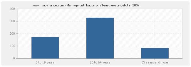Men age distribution of Villeneuve-sur-Bellot in 2007