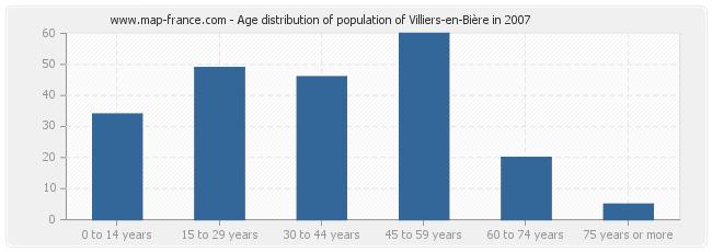 Age distribution of population of Villiers-en-Bière in 2007