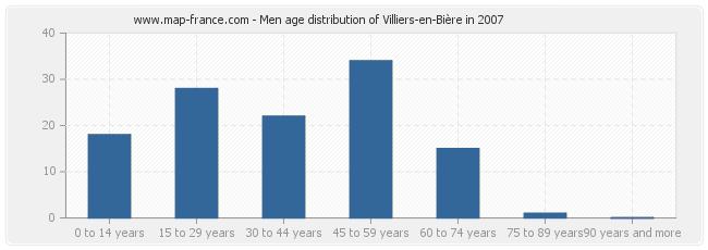 Men age distribution of Villiers-en-Bière in 2007