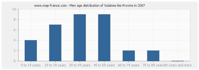 Men age distribution of Vulaines-lès-Provins in 2007
