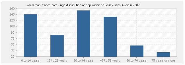 Age distribution of population of Boissy-sans-Avoir in 2007