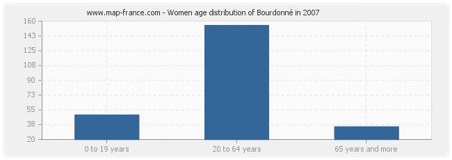 Women age distribution of Bourdonné in 2007