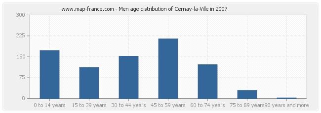 Men age distribution of Cernay-la-Ville in 2007