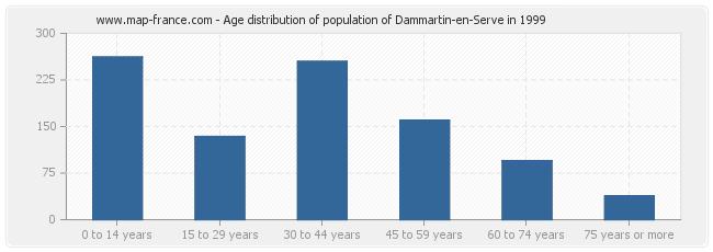 Age distribution of population of Dammartin-en-Serve in 1999