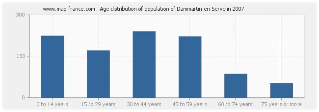 Age distribution of population of Dammartin-en-Serve in 2007