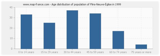 Age distribution of population of Flins-Neuve-Église in 1999