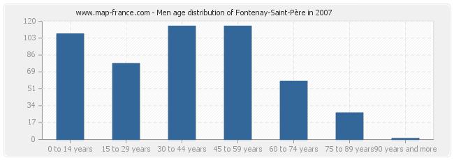 Men age distribution of Fontenay-Saint-Père in 2007