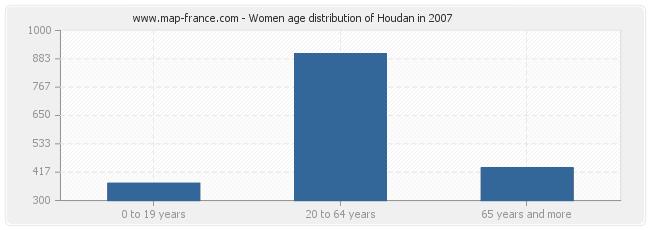 Women age distribution of Houdan in 2007