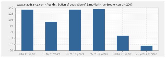 Age distribution of population of Saint-Martin-de-Bréthencourt in 2007