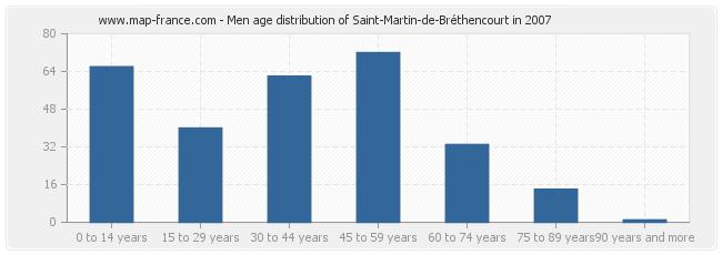 Men age distribution of Saint-Martin-de-Bréthencourt in 2007