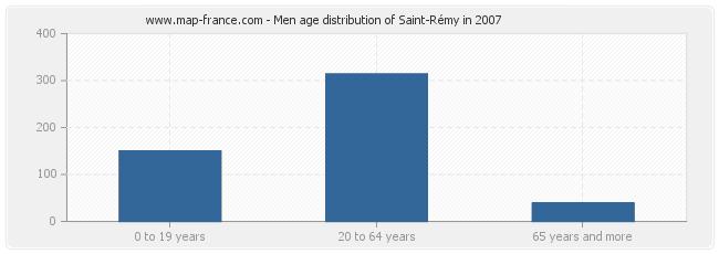 Men age distribution of Saint-Rémy in 2007