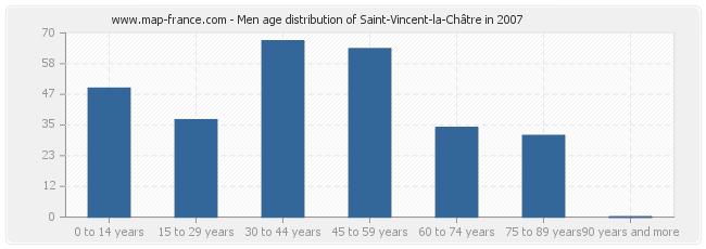 Men age distribution of Saint-Vincent-la-Châtre in 2007