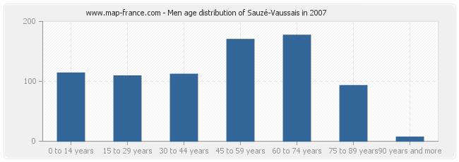 Men age distribution of Sauzé-Vaussais in 2007