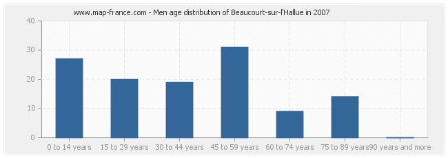 Men age distribution of Beaucourt-sur-l'Hallue in 2007