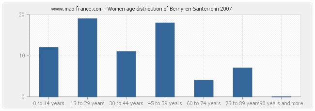 Women age distribution of Berny-en-Santerre in 2007