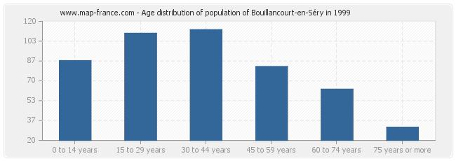 Age distribution of population of Bouillancourt-en-Séry in 1999